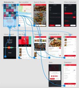 Why you should use Experience Design CC! - Robert Kotula